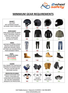 2WST Minimum Gear Requirements